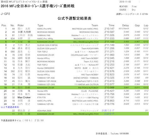 gp2_yosen.jpg